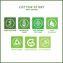 "Citron Cotton 1/4 Fold Cocktail (140 GSM) - 8"" x 8"" (folded 4"" x 4"") - 600 units"