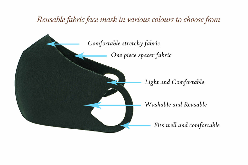 Interesting Fact about Fabric Reusable Face Mask Available in Australia