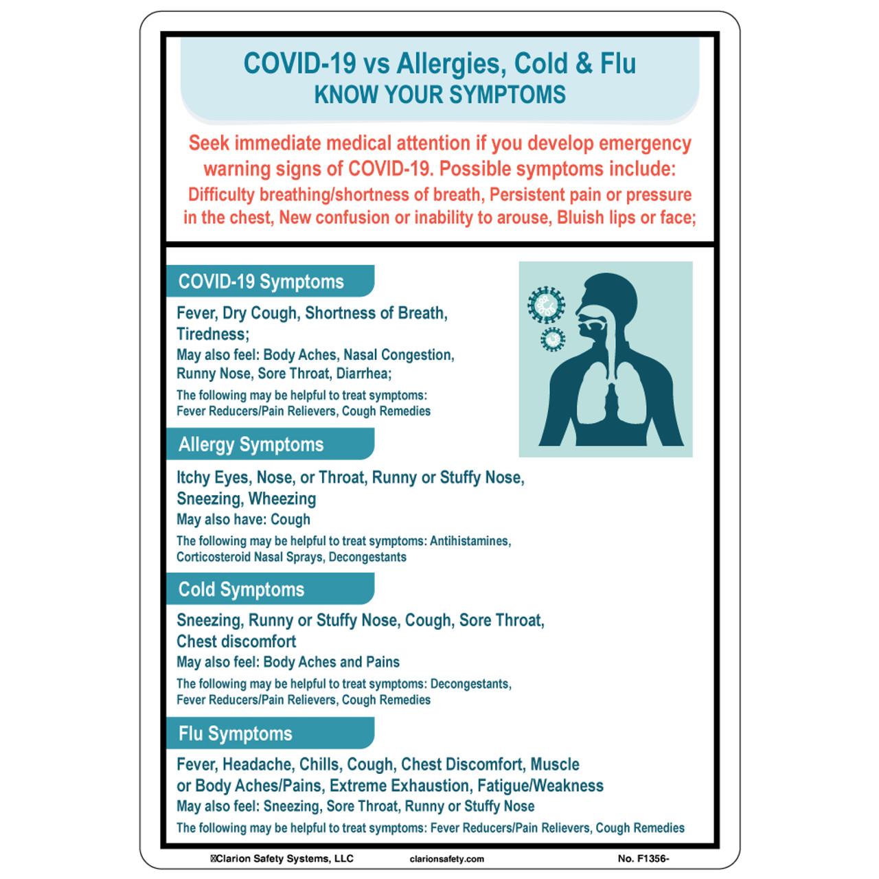 Covid 19 Vs Allergies F1356