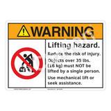 Warning Lifting Hazard Sign (F1167-)