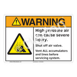 Warning High Pressure Sign (F1221-)