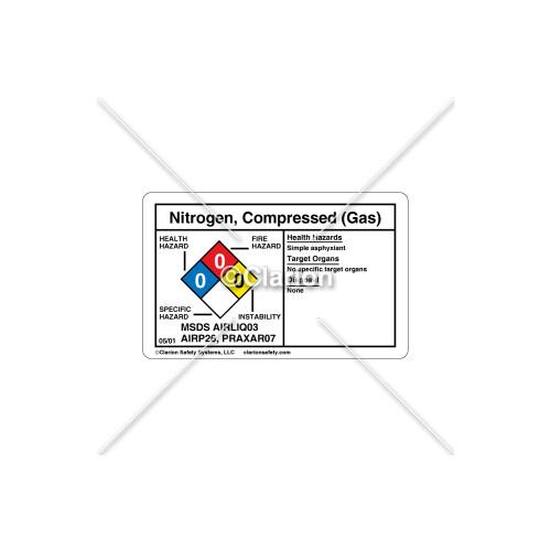 Nitrogen Compressed (Gas)