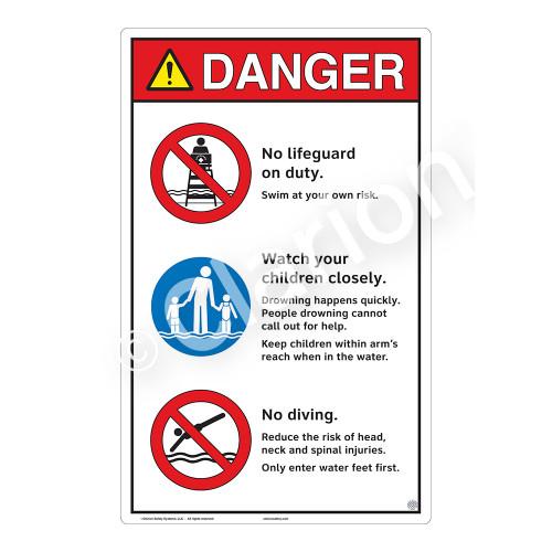 Danger/No Lifeguard on Duty Sign (WSS3301-23b-e) )