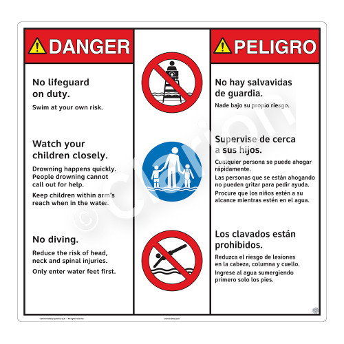 Danger/No Lifeguard on Duty Sign (WSS3301-24b-esm) )