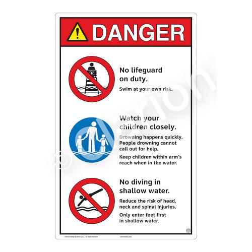 Danger/No Lifeguard on Duty Sign (WSS3302-23b-e) )