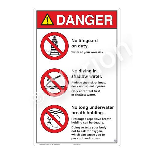 Danger/No Lifeguard on Duty Sign (WSS3308-23b-e) )