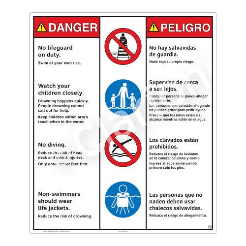 Danger/No Lifeguard on Duty Sign (WSS3401-26b-esm) )