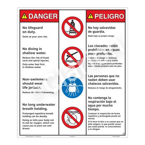 Danger/No Lifeguard on Duty Sign (WSS3406-26b-esm) )