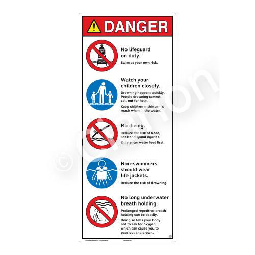 Danger/No Lifeguard on Duty Sign (WSS3501-31b-e) )