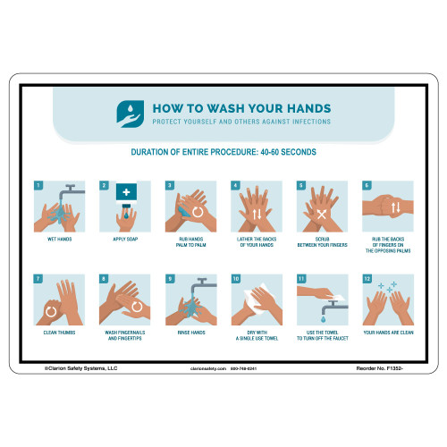 Wash Your Hands Sign (F1352-)