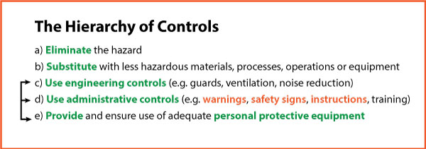 the-hierarchy-of-controls600.jpg