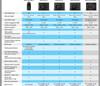 Garmin Dash Cam Mini 2   Comparison with 47, 57, 67W and Tandem