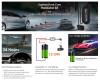Vantrue N4 3-Channel DIY Dash Cam Bundle | 24/7 Surveillance With Low Voltage Protection