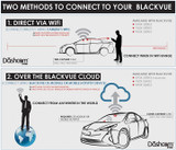 Infographic: Two Methods to Connect Wirelessly to Your BlackVue Dashcam - X-Series/LTE UPDATE