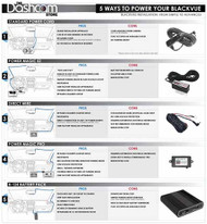 Infographic: 5 Ways To Install/Power Your BlackVue Dashcam