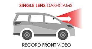 Front-Facing Dashcams