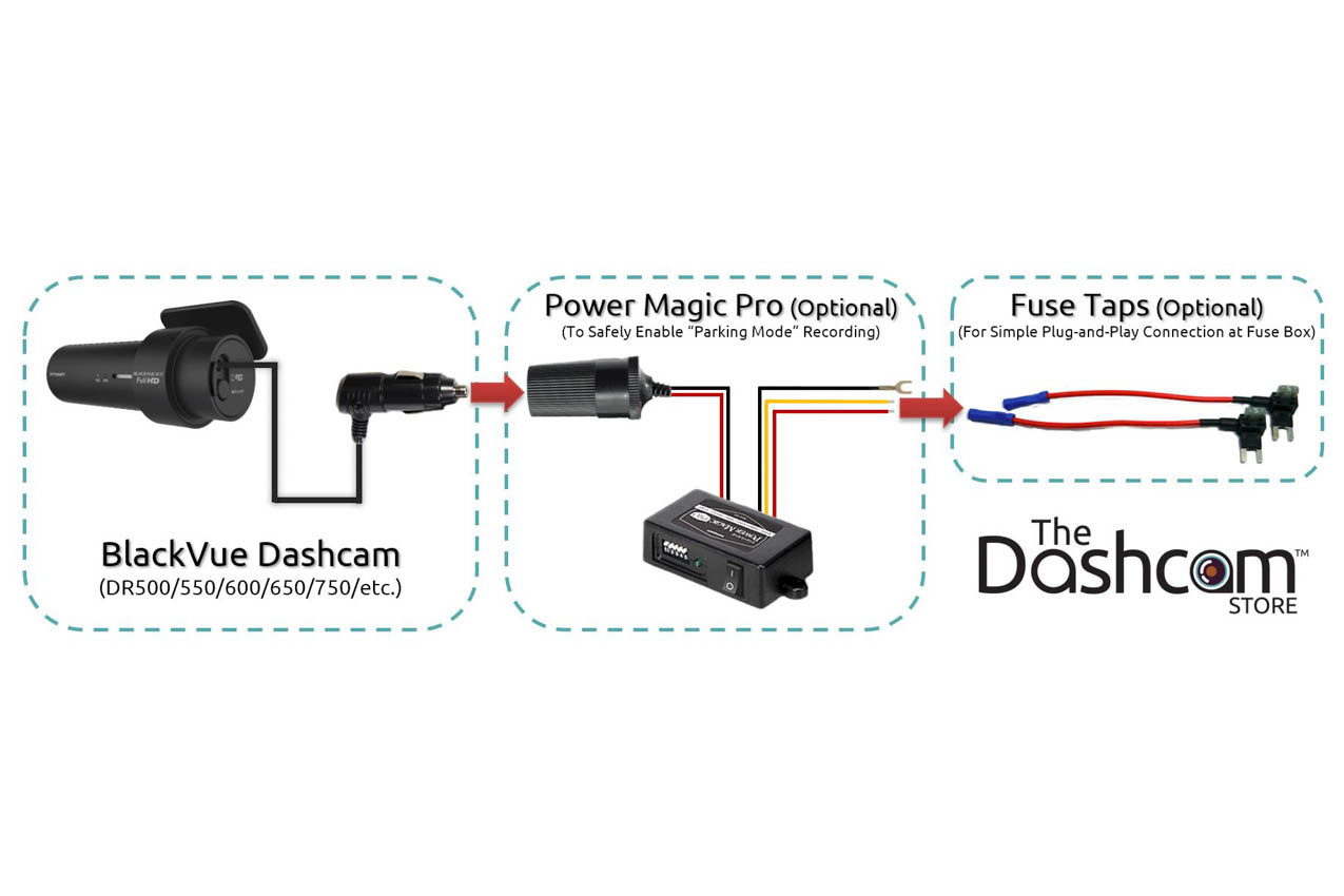 Fuse Tap Bundle for Dash Cam Installation | Includes All 4 Types of A Black Magic Wiring Diagram on