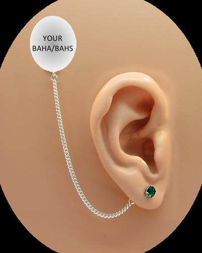 CZ Stud Earring (5 mm) - Emerald - Sterling Silver Chain