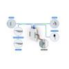 Ubiquiti UA-Hub-US UniFi Access Hub - IP Networked Single Door Controller