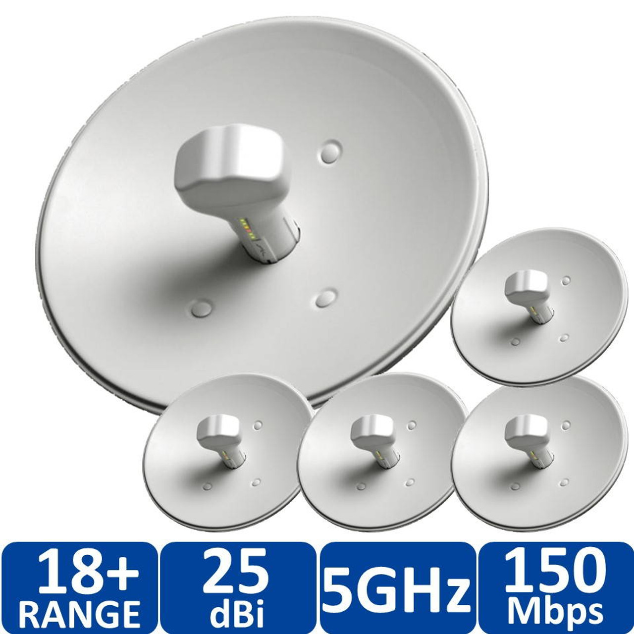 Ubiquiti NB-5G25-US NanoBridge M5 High-Performance airMAX Bridge - 5-Pack,  5 GHz, 150+ Mbps, 18+ Mile Range, 25dBi Gain, Long Range