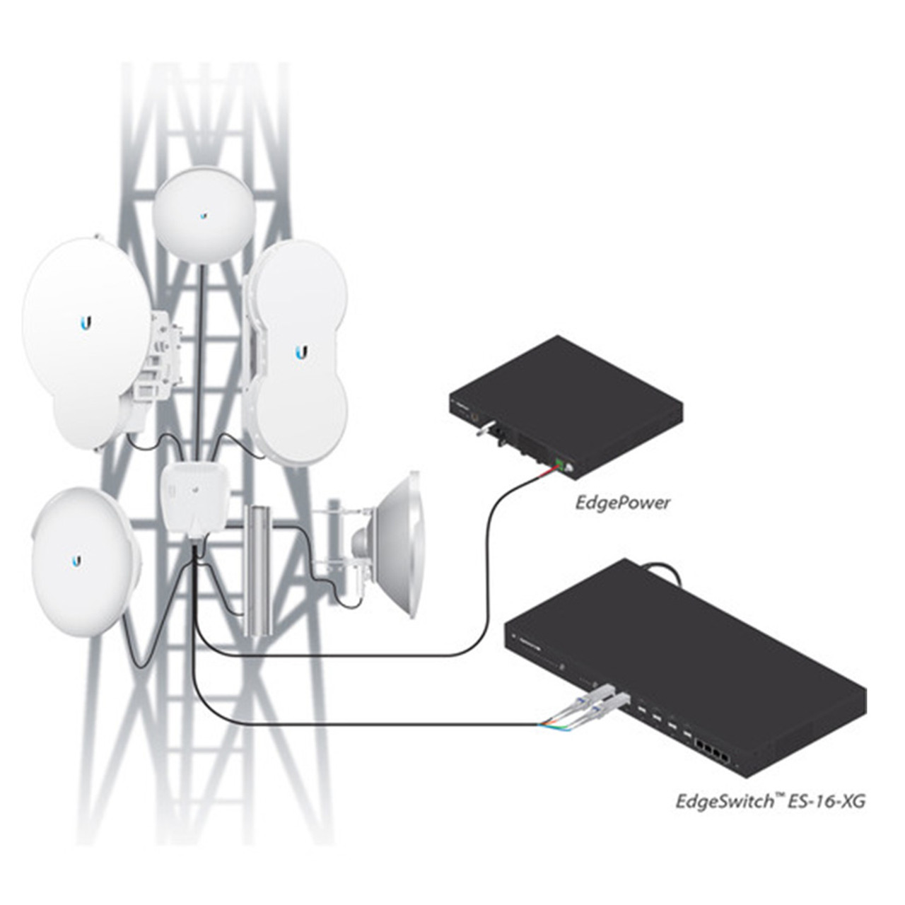 Ubiquiti FC-SM-300 300ft FiberCable Single-Mode LC Fiber Cable