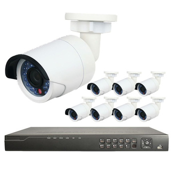Car Wash Security Camera System