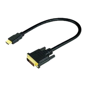 LTS Security LTAC3210