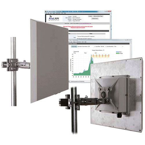 Avalan Wireless AW900xTP PAIR 900MHz Outdoor Network Bridge System