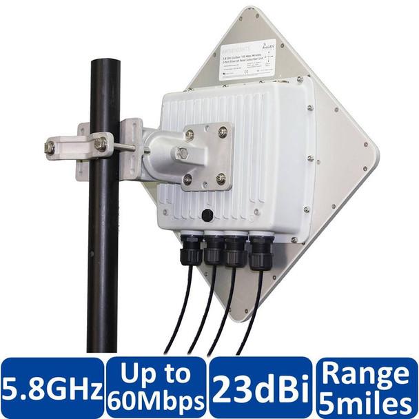 Avalan Wireless AW58103HTS