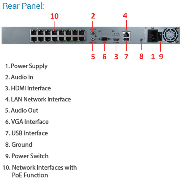 LTS LTN8716-P16 16 Channels Platinum NVR Network Video Recorder - No HDD included