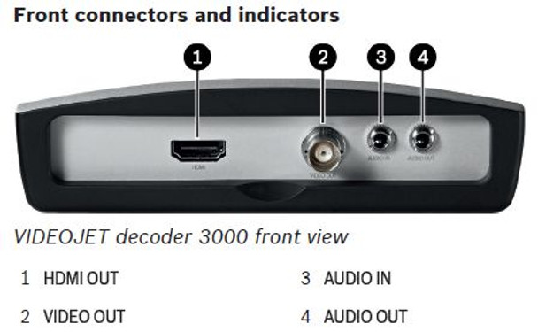 Bosch VJD-3000 VIDEOJET Decoder 3000