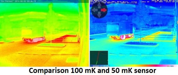 Comparison 50 mK and 100 mK sensor