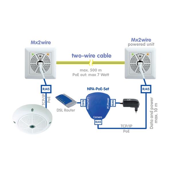 Mobotix MX-NPA-PoE-RJ - PoE Power Adapter