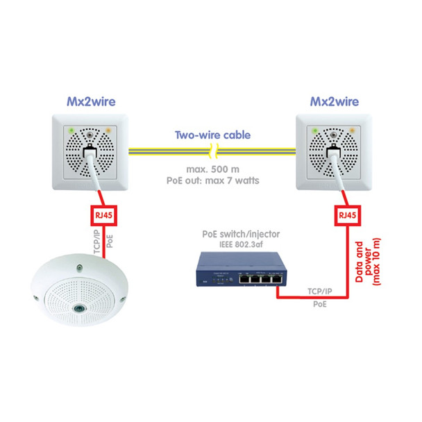 Mobotix MX-OPT-CBL-LAN-1 Ethernet Patch Cable, RJ45 3.3 ft