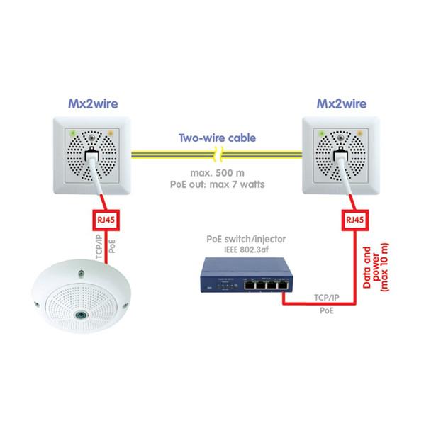 Mobotix MX-OPT-CBL-LAN-2 Ethernet Patch Cable, RJ45 6.6 ft
