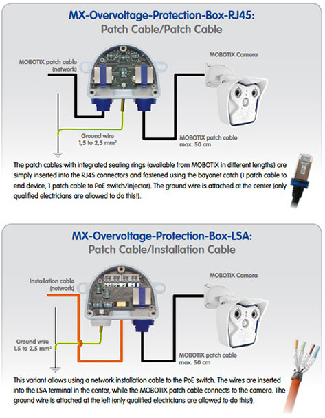 Mobotix MX-Overvoltage-Protection-Box-RJ45 - Network Connector Box with Surge Protection