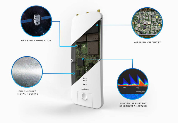 Ubiquiti RP-5AC-Gen2 airMAX Rocket Prism AC 5GHz BaseStation with airPrism