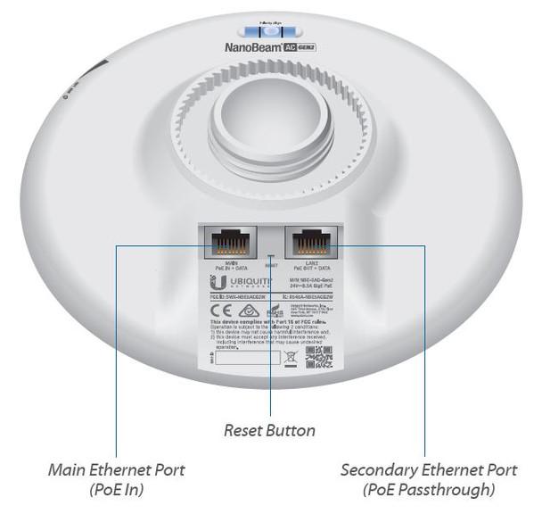 Ubiquiti NBE-5AC-GEN2 Nano Beam AC Gen2 High-Performance airMAX CPE