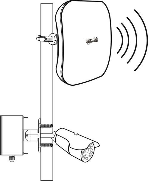 Videocomm HDO-58150TVI 5.8GHz 1080P HD-TVI Digital Outdoor Wireless Video Solution