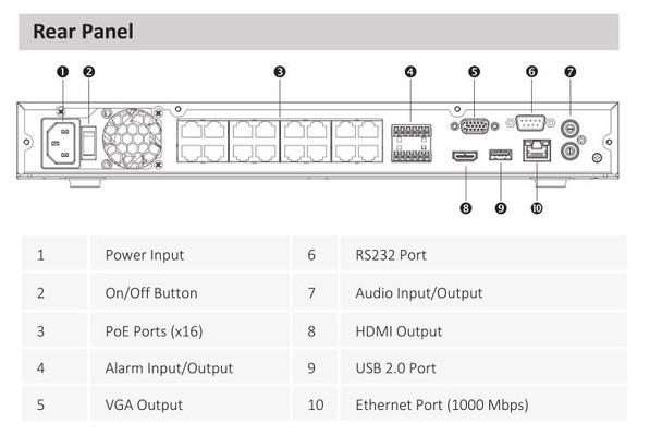Dahua N42B3P 16-Channel H.265 4K Network Video Recorder