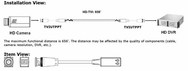 Speco TVIUTPPT HD Video Transceiver with Pigtail (Balun)