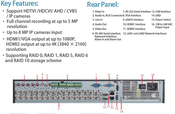 LTS LTD8432K-ST 32 Channel HD-TVI Digital Video Recorder