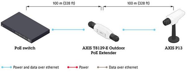 AXIS T8129-E Outdoor PoE Extender - 01148-001