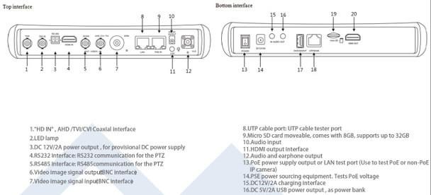 "LTS LTA-X78M 7"" Multi-Purpose Camera Tester"