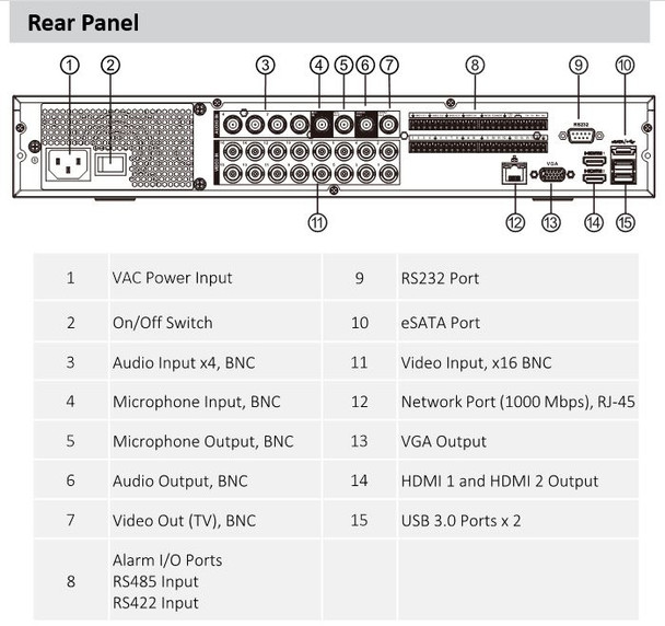 Dahua X74A3L 32 Channel 4K 16+16CH 1.5U Penta-brid Digital Video Recorder