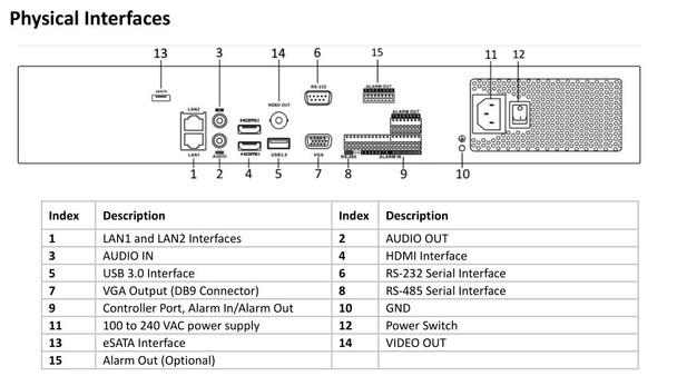 LTS LTN8916H 16 Channel H.265 4K Network Video Recorder, Platinum Enterprise Level - HDD Options available