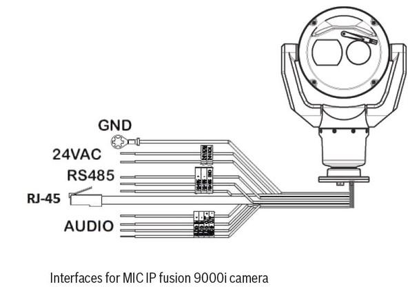 Bosch MIC-9502-Z30BVF 640x480 Thermal/Optical H.265 PTZ IP Security Camera