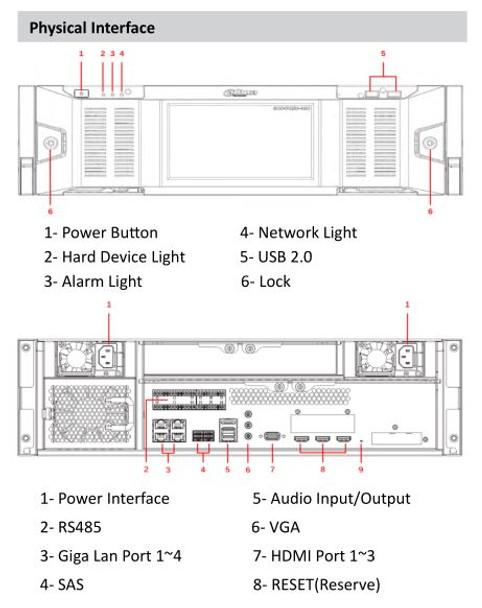 Dahua DHI-DSS7016DR-S2 DSS Pro Video Management System Server