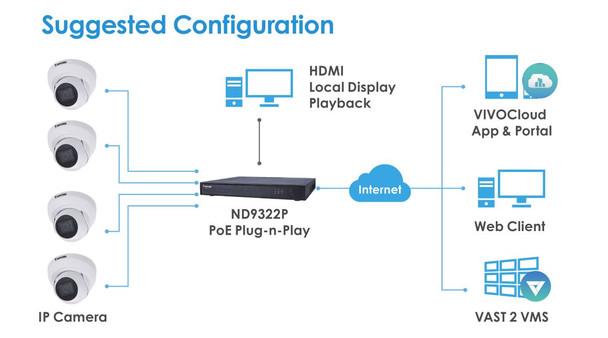 Vivotek ND9322P-2TB-4IB60 4-Camera IP Security System, Outdoor, Night Vision, 2TB Storage, 2MP