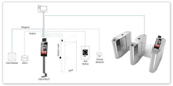 Oculur OHBTMH7T Face Recognition Terminal with Fever Screening Function